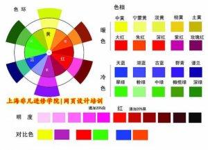 郑州金水路学网页设计什么学校好