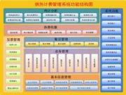 开封大学网络教育2018报名条件