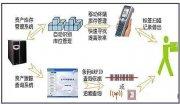 河南师范大学网络教育2018网上报名系统