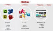 2018武汉汉阳区网站设计培训班