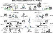 2018年广州哪间学网络安全学校好