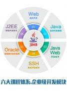 2018年长沙在哪学Java工程师好