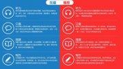 2018年沈阳皇姑区学习toefl的学校