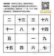 重庆哪儿有学少儿阅读障碍的地方呢?