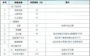 2019西宁注册会计师学校培训学校