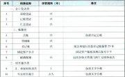 2020青秀区财税培训学校