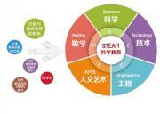 重庆长寿区青少年编程2020年冬季培训班
