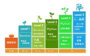 北京学少儿编程好点的学校