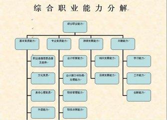 宁波江东区税务软件短期培训班