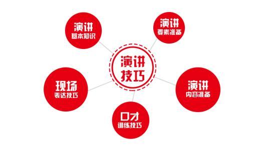 上海黄浦区想学科学发声哪个学校好