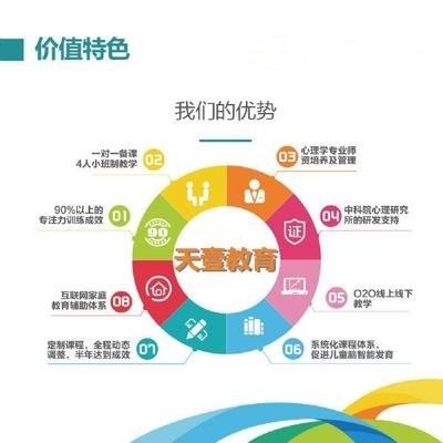 2019南京雨花台区孩子沟通能力培训