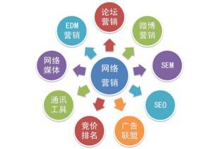 深圳吉华路广告设计师