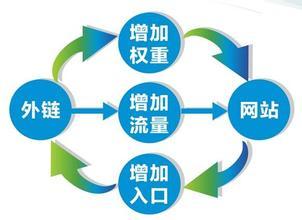 2018年广州广告设计师培训学校排名