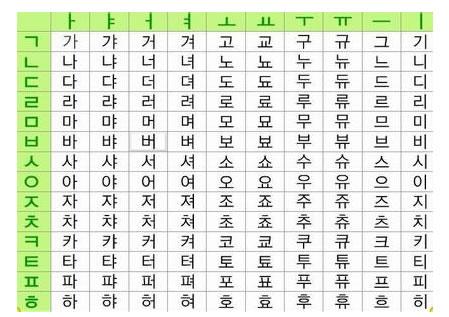 济南钢城区韩语口语培训学校