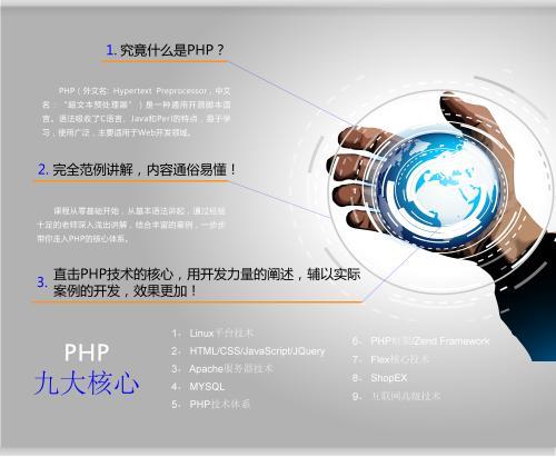 一,php培训课程php基础知 php培训机构数不胜数,学习php的学子都不